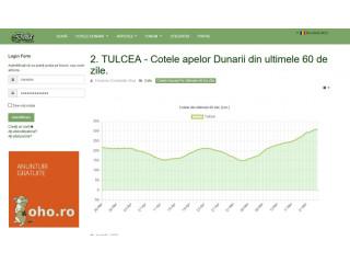 Posteaza-ti afacerea ta,din Delta Dunarii GRATUIT pe portalul  eDelta
